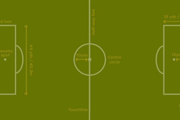Football Pitch Size | 5, 7, and 11-a-side Dimensions