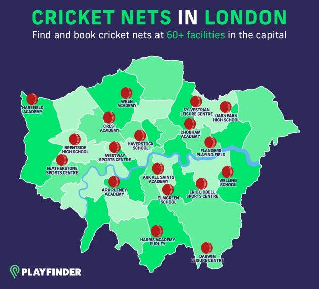 Where to play cricket