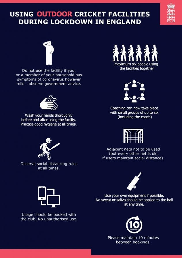 cricket guidelines 1